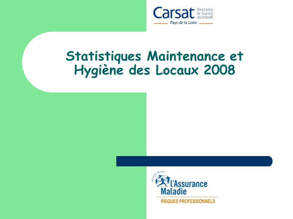 Statistiques Maintenance et Hygiène des Locaux 2008