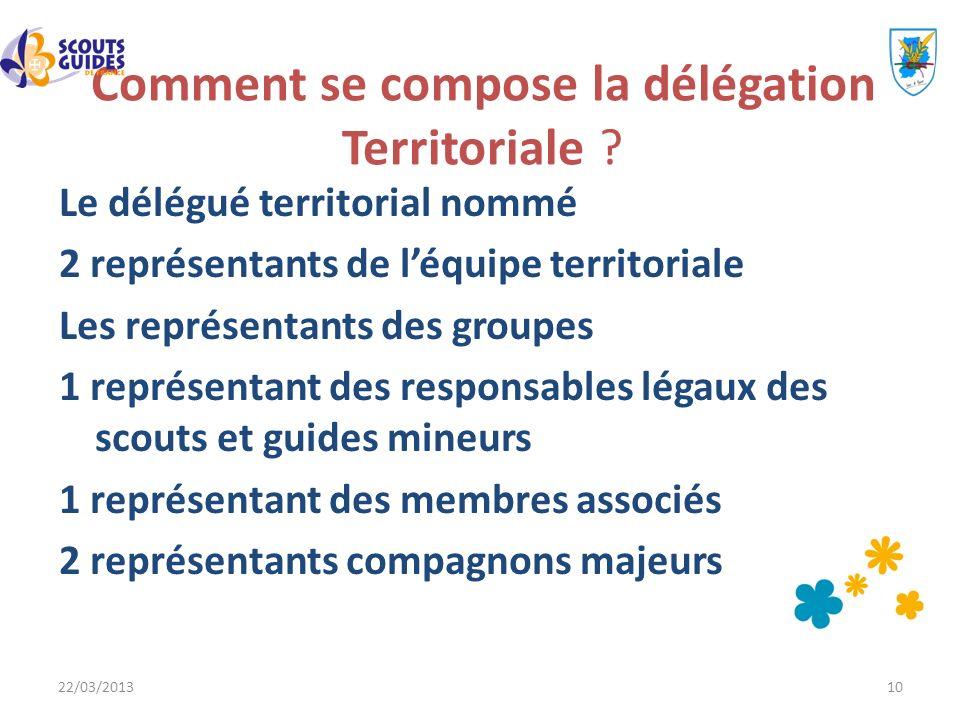 Comment se compose la délégation Territoriale