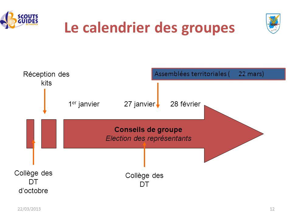 Le calendrier des groupes