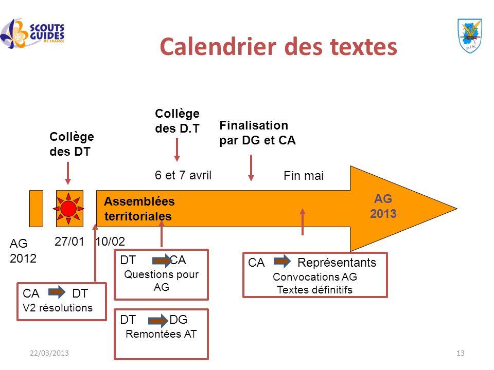 Calendrier des textes Collège des D.T Finalisation par DG et CA