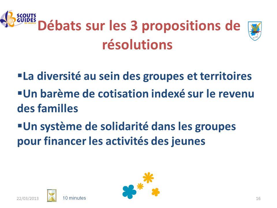 Débats sur les 3 propositions de résolutions