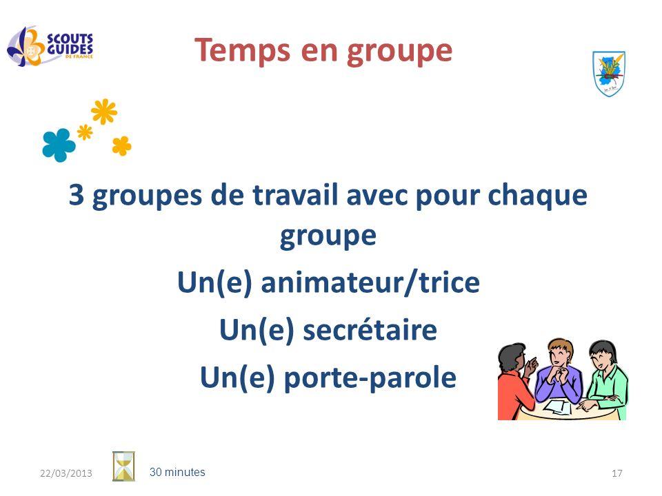 3 groupes de travail avec pour chaque groupe Un(e) animateur/trice