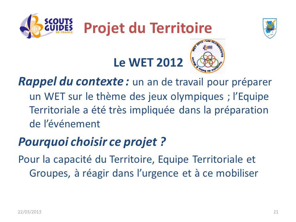 Projet du Territoire Le WET 2012