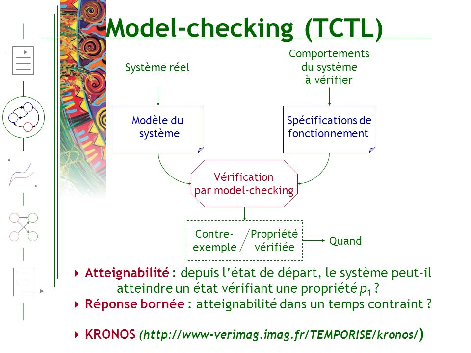 Model-checking (TCTL)
