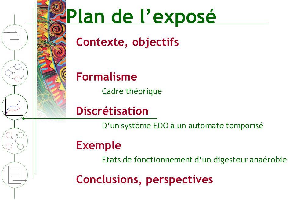 Plan de l'exposé Contexte, objectifs Formalisme Discrétisation Exemple