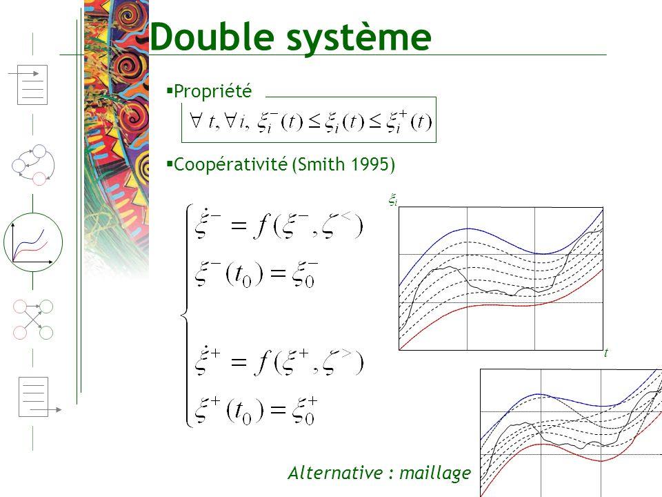 Double système Propriété Coopérativité (Smith 1995)