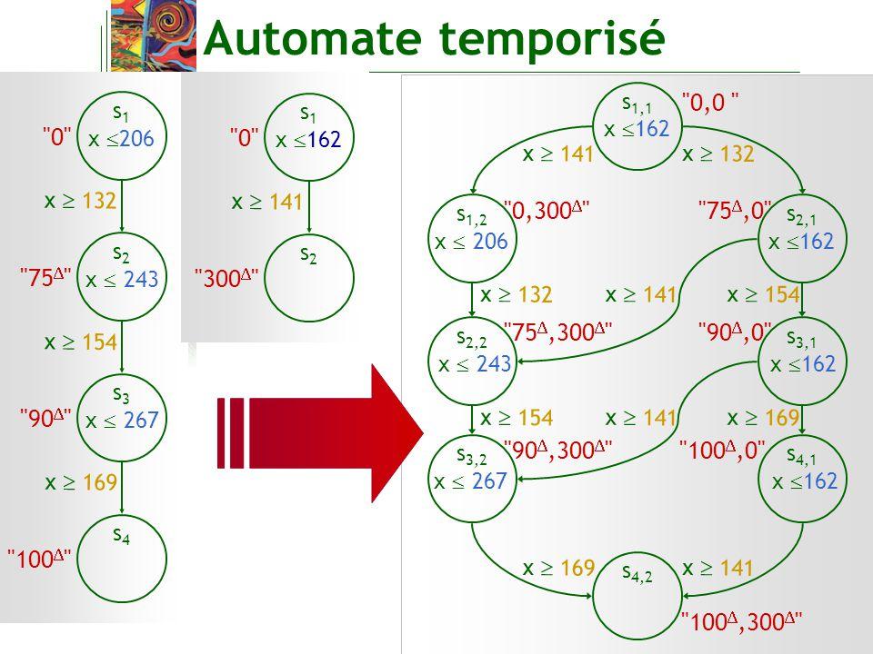 Automate temporisé 0 75 90 100 0 300 0,0