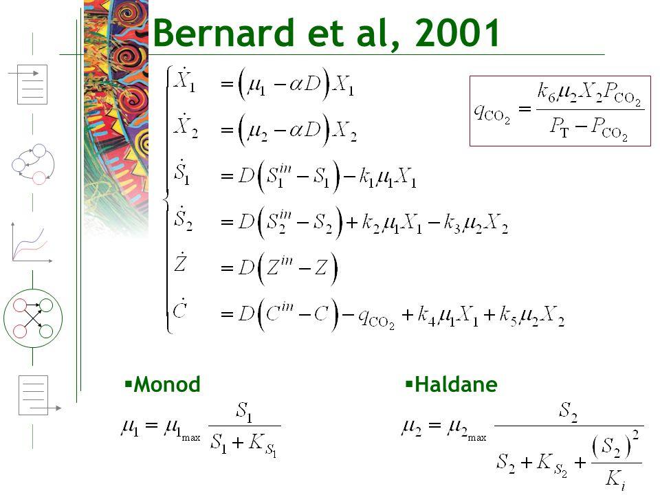 Bernard et al, 2001 Monod Haldane