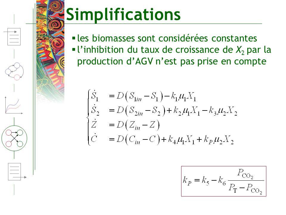 Simplifications les biomasses sont considérées constantes