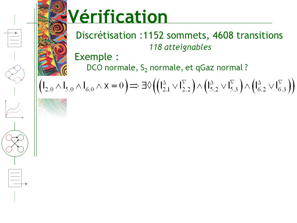 Vérification Discrétisation :1152 sommets, 4608 transitions Exemple :