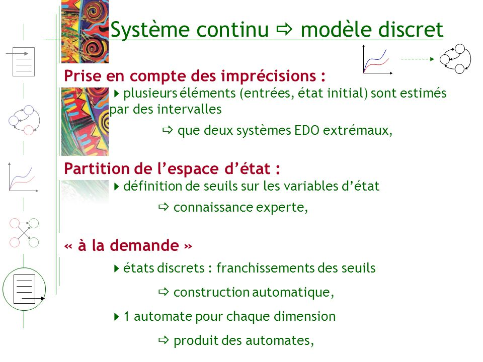 Système continu  modèle discret