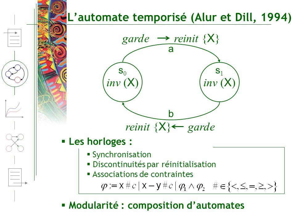 L'automate temporisé (Alur et Dill, 1994)