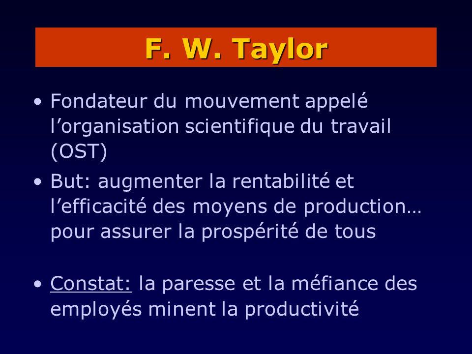 F. W. Taylor Fondateur du mouvement appelé l'organisation scientifique du travail (OST)