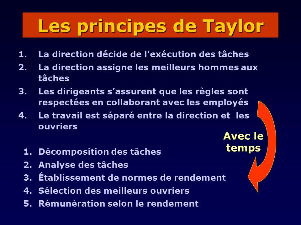 Les principes de Taylor