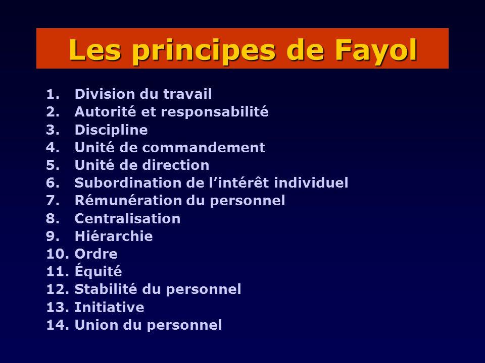 Les principes de Fayol Division du travail Autorité et responsabilité