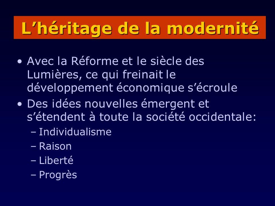 L'héritage de la modernité
