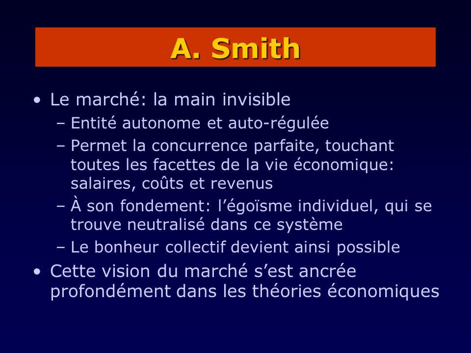 A. Smith Le marché: la main invisible