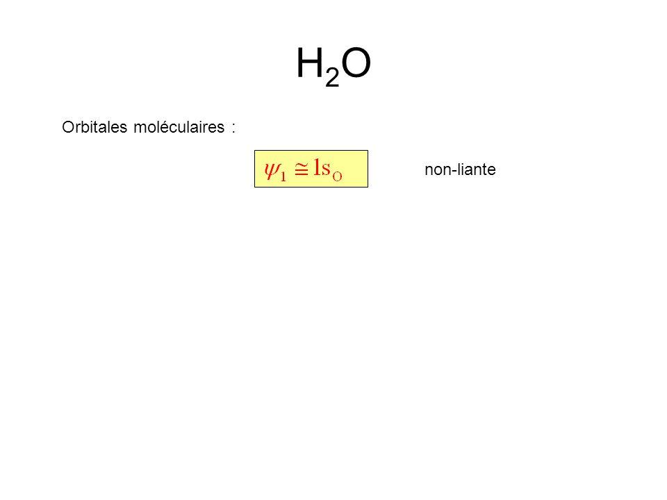 H2O Orbitales moléculaires : non-liante