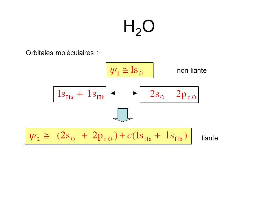 H2O Orbitales moléculaires : non-liante liante