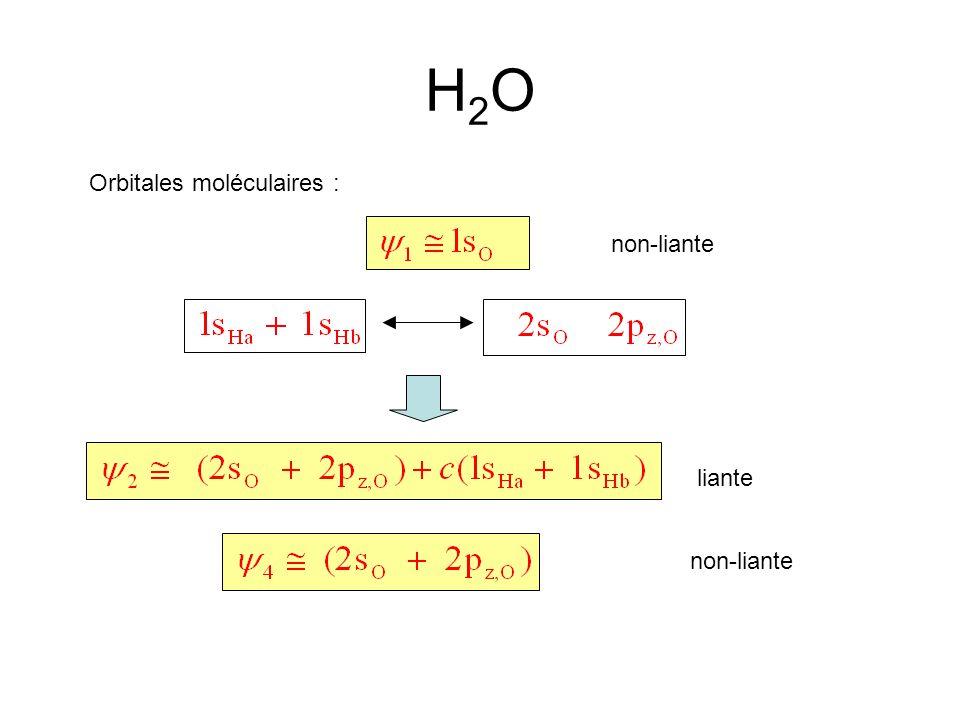 H2O Orbitales moléculaires : non-liante liante non-liante