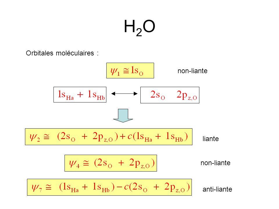H2O Orbitales moléculaires : non-liante liante non-liante anti-liante