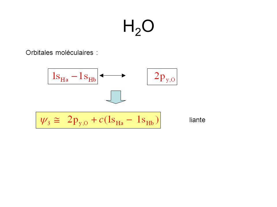 H2O Orbitales moléculaires : liante