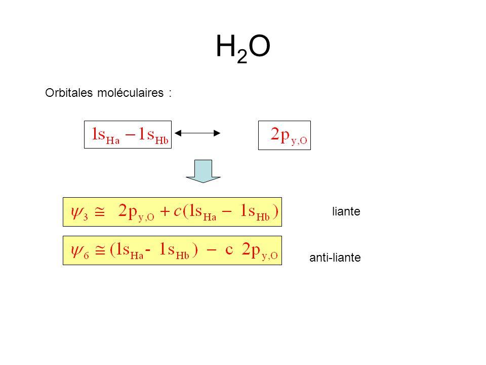 H2O Orbitales moléculaires : liante anti-liante
