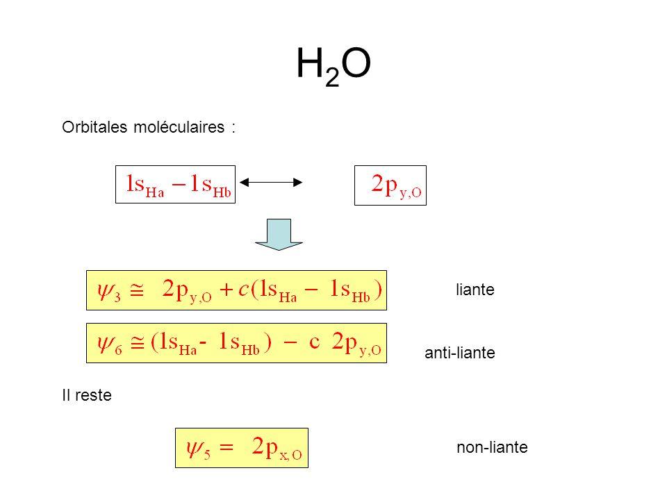 H2O Orbitales moléculaires : liante anti-liante Il reste non-liante