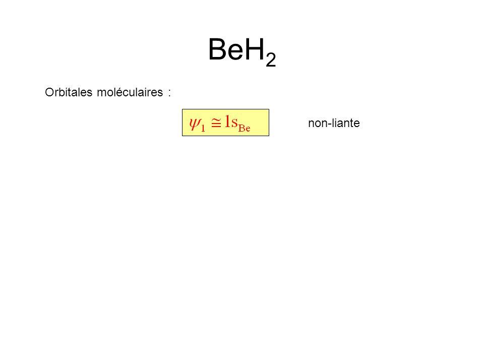 BeH2 Orbitales moléculaires : non-liante