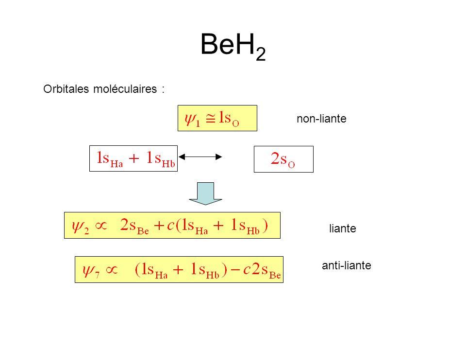 BeH2 Orbitales moléculaires : non-liante liante anti-liante