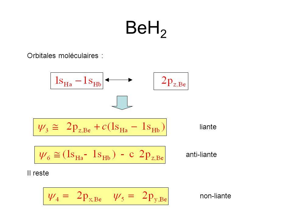 BeH2 Orbitales moléculaires : liante anti-liante Il reste non-liante