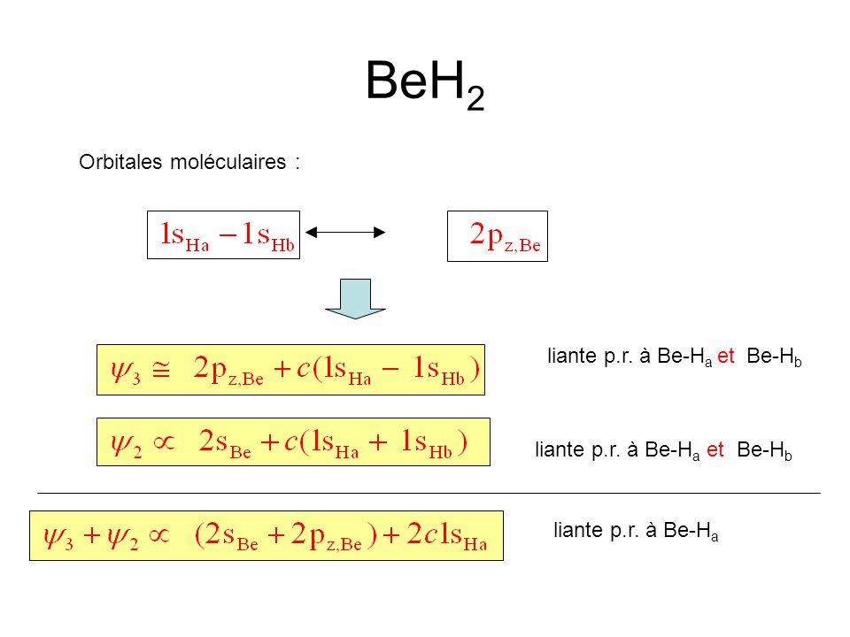 BeH2 Orbitales moléculaires : liante p.r. à Be-Ha et Be-Hb