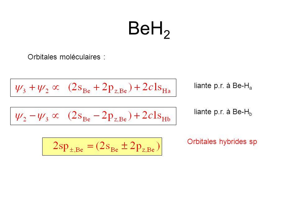 BeH2 Orbitales moléculaires : liante p.r. à Be-Ha liante p.r. à Be-Hb