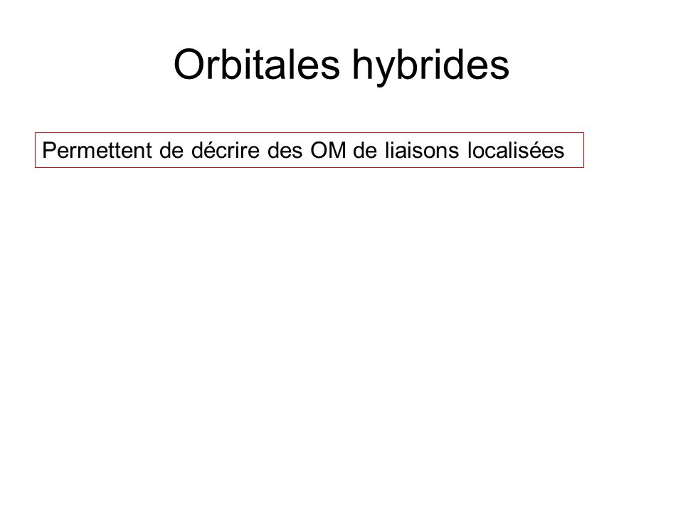 Orbitales hybrides Permettent de décrire des OM de liaisons localisées