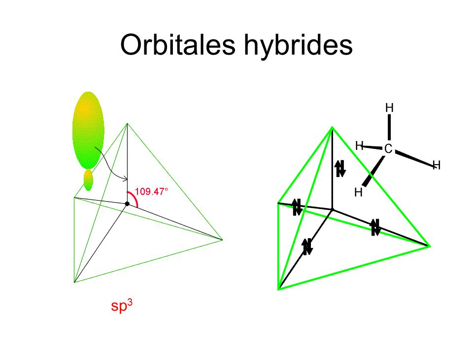 Orbitales hybrides sp3
