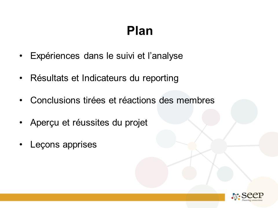 Plan Expériences dans le suivi et l'analyse