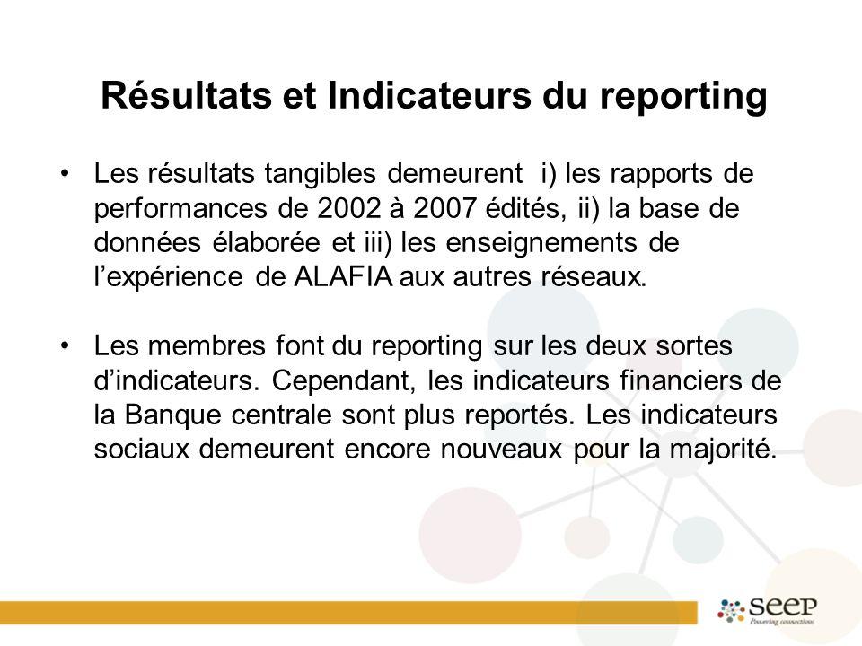Résultats et Indicateurs du reporting