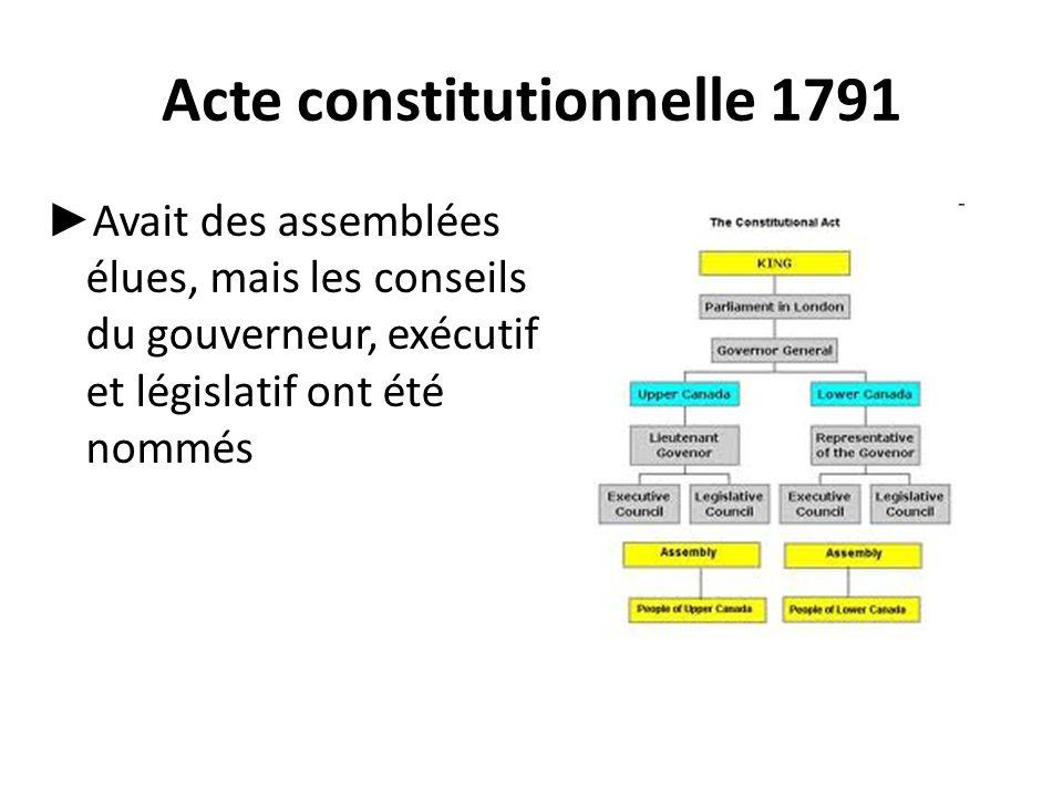 Acte constitutionnelle 1791