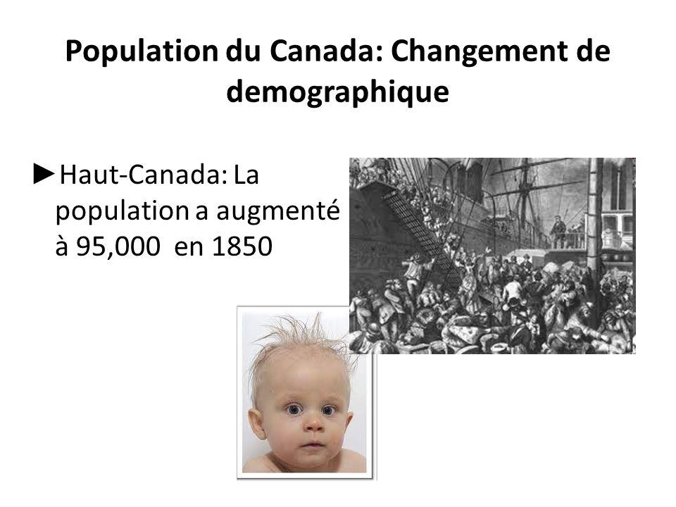 Population du Canada: Changement de demographique