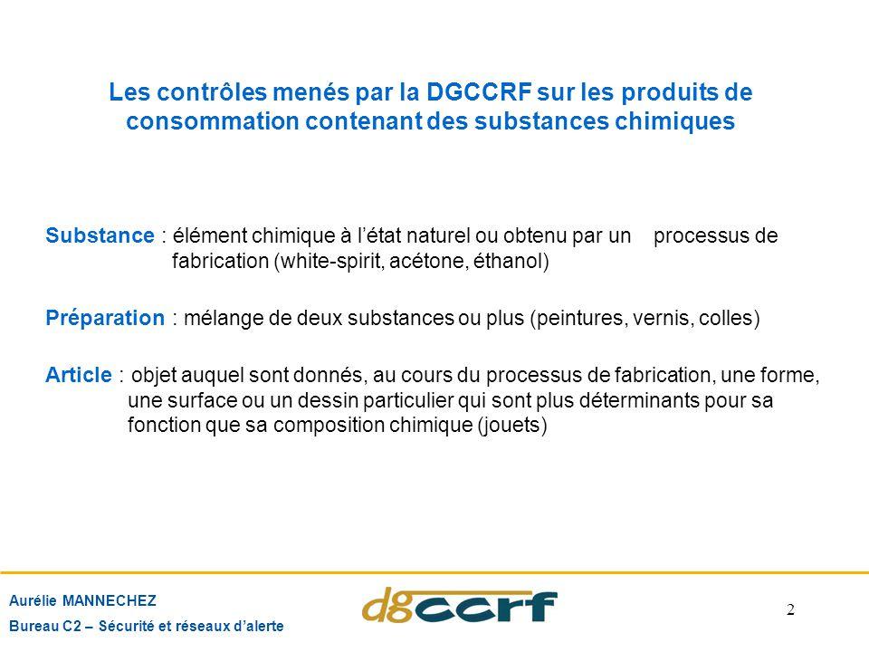 Les contrôles menés par la DGCCRF sur les produits de consommation contenant des substances chimiques