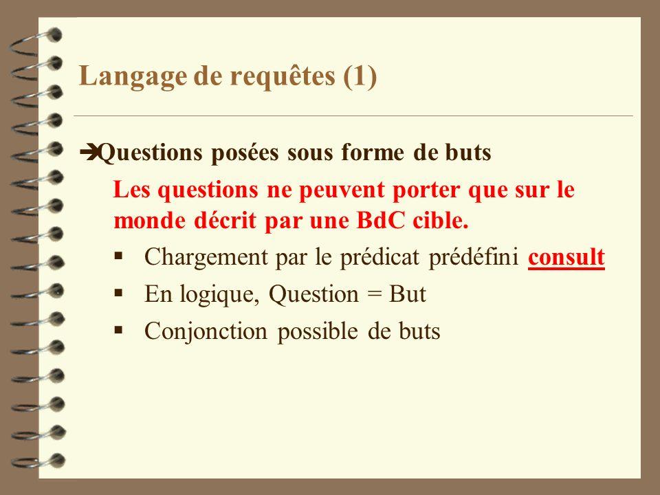 Langage de requêtes (1) Questions posées sous forme de buts