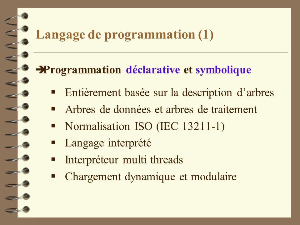 Langage de programmation (1)