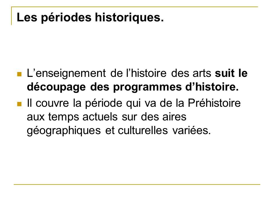 Les périodes historiques.