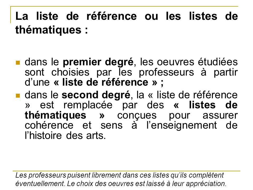 La liste de référence ou les listes de thématiques :