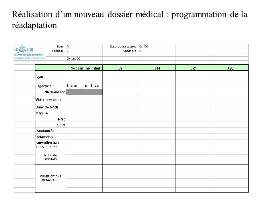 Réalisation d'un nouveau dossier médical : programmation de la réadaptation