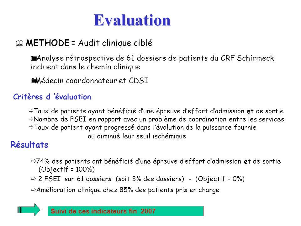 Evaluation Résultats Médecin coordonnateur et CDSI