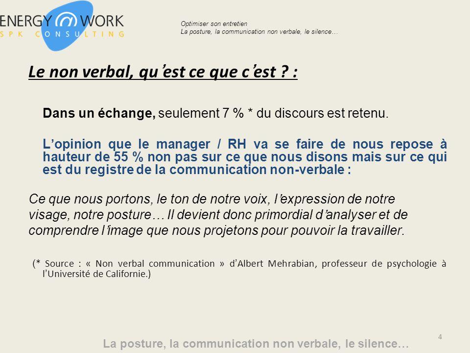 Le non verbal, qu'est ce que c'est :