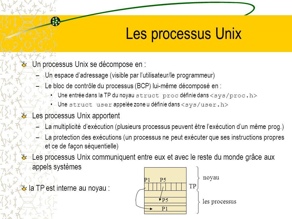 Les processus Unix Un processus Unix se décompose en :