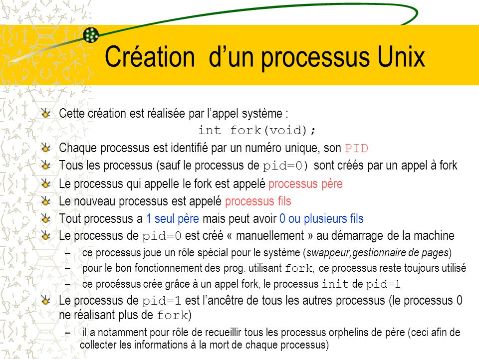 Création d'un processus Unix