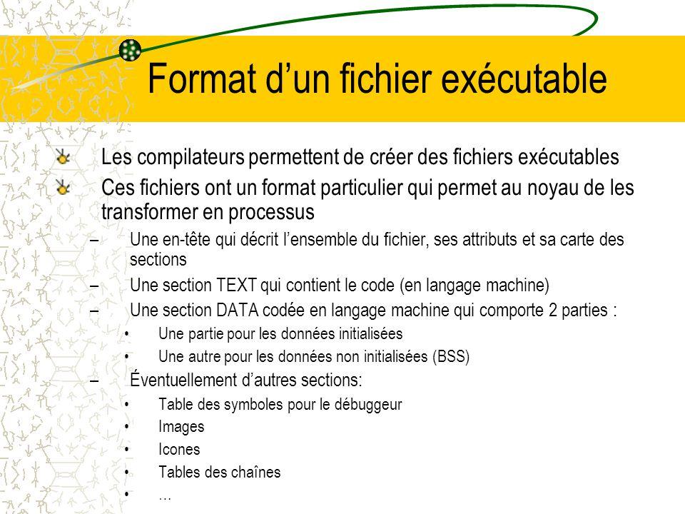 Format d'un fichier exécutable